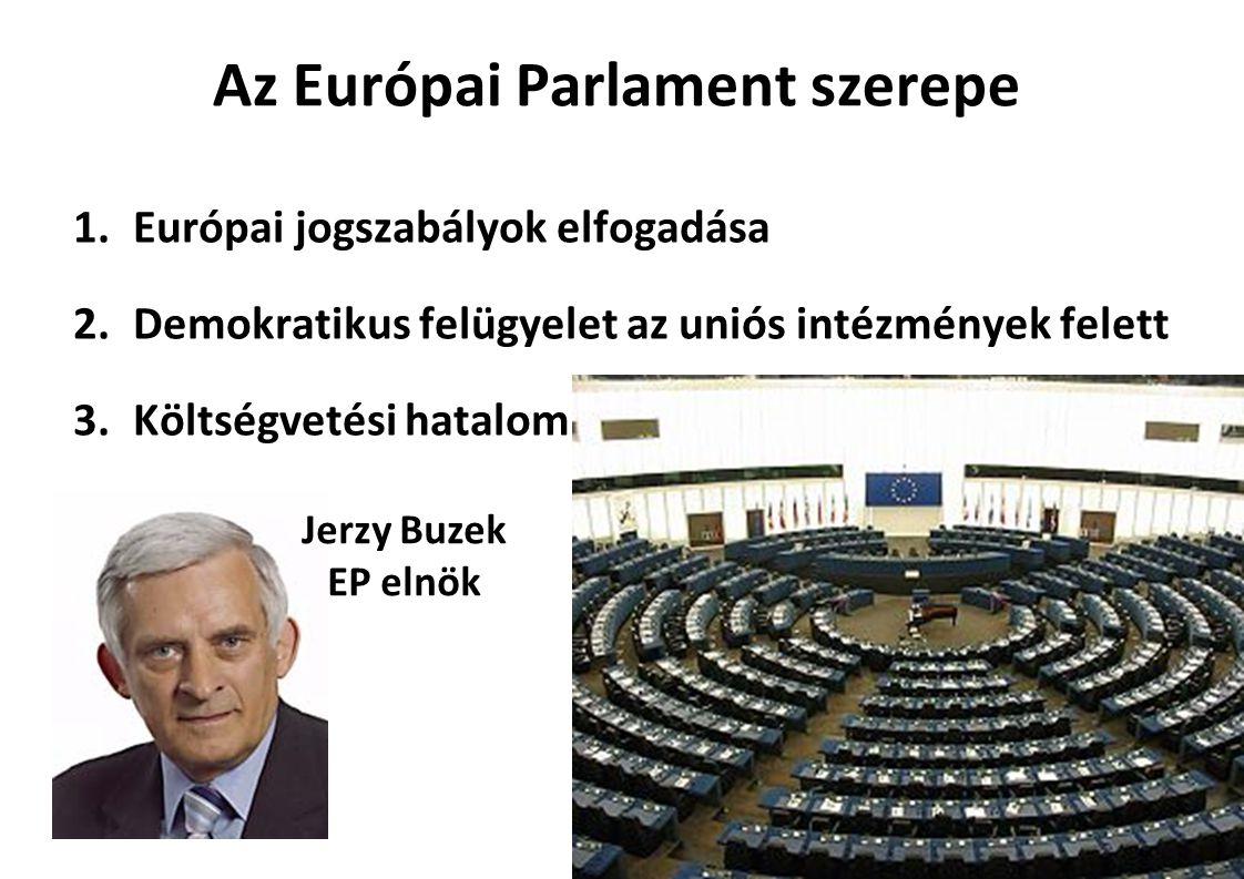 Az Európai Parlament szerepe