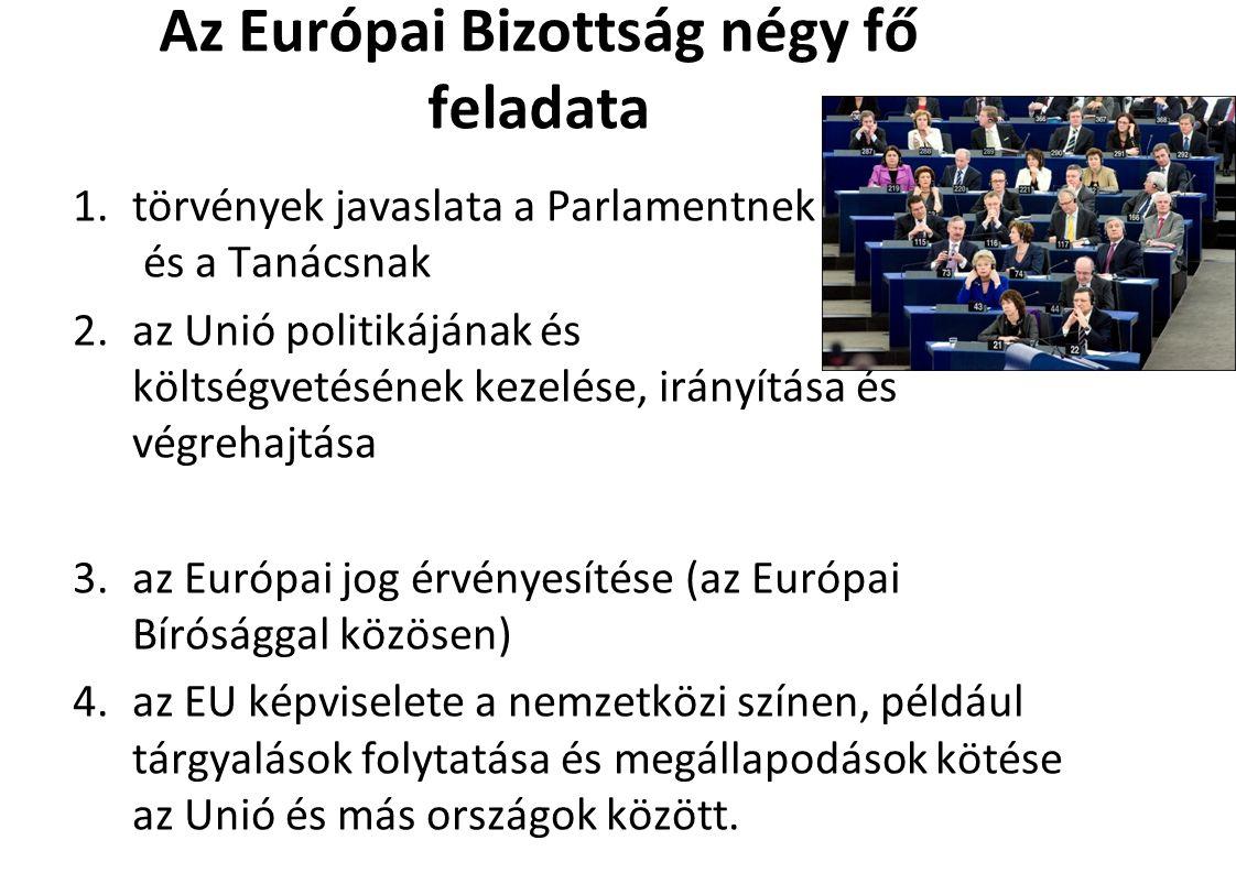 Az Európai Bizottság négy fő feladata