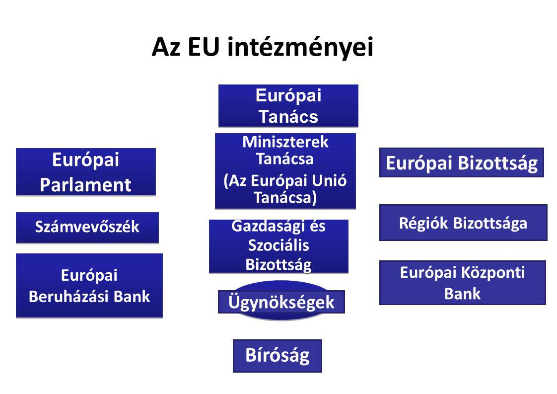 Az EU intézményei Európai Parlament Európai Bizottság Bíróság