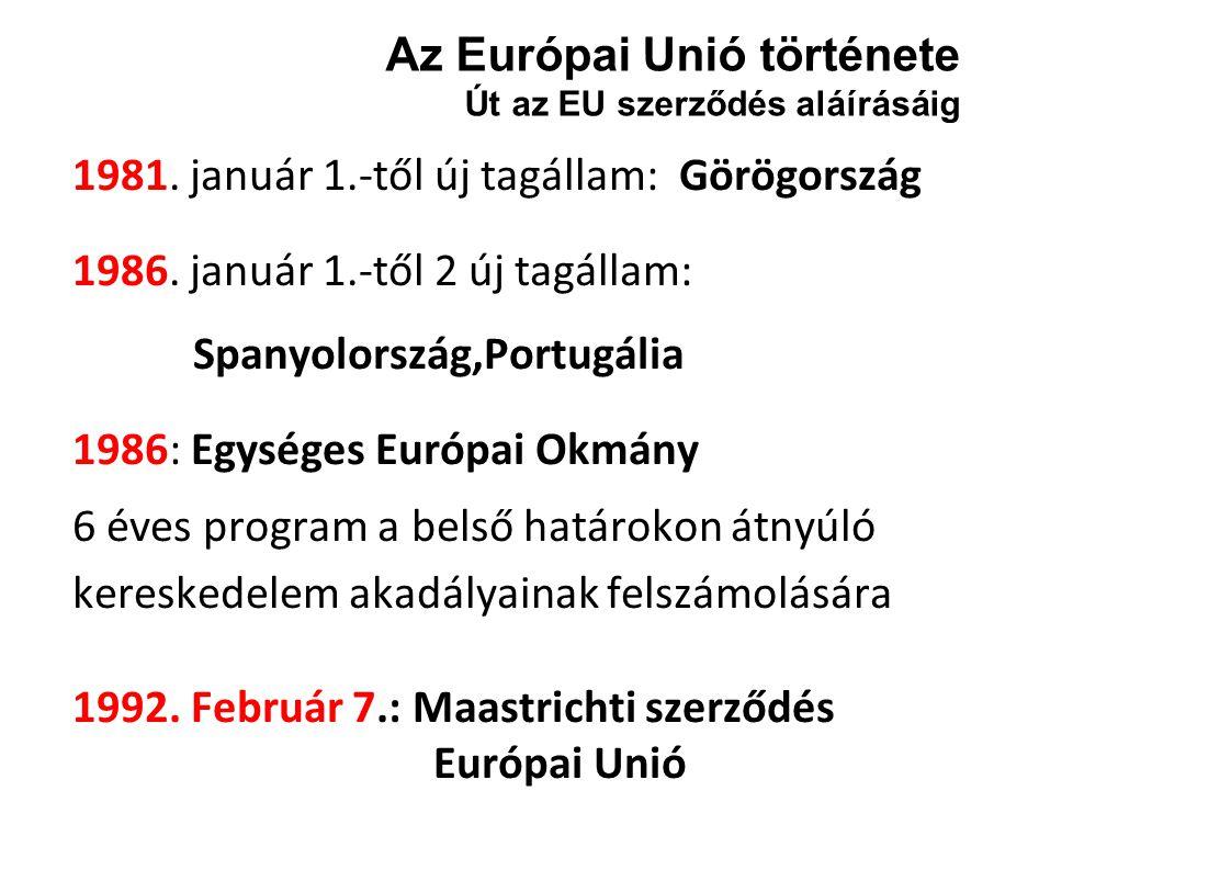 Az Európai Unió története Út az EU szerződés aláírásáig