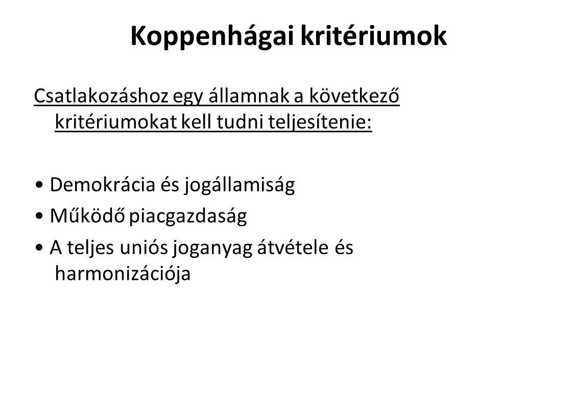 Koppenhágai kritériumok