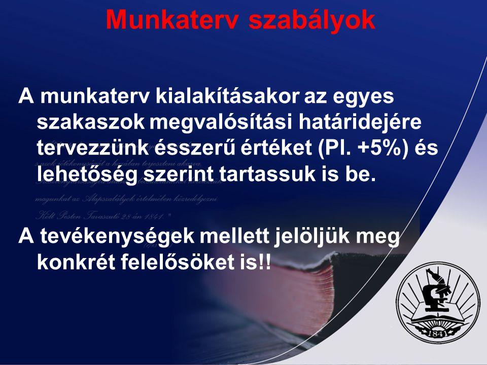 Munkaterv szabályok