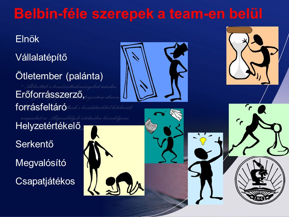 Belbin-féle szerepek a team-en belül