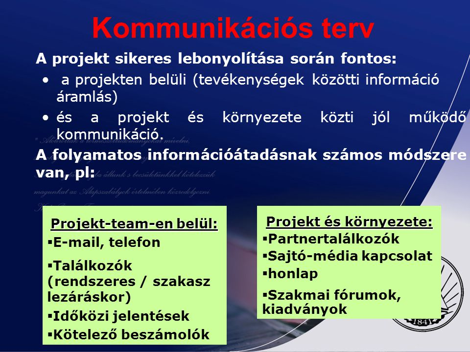 Projekt-team-en belül: Projekt és környezete: