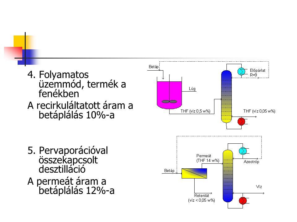 4. Folyamatos üzemmód, termék a fenékben