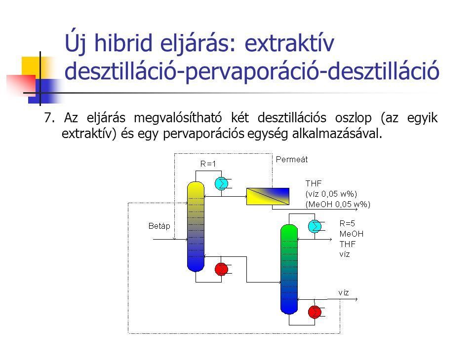 Új hibrid eljárás: extraktív desztilláció-pervaporáció-desztilláció