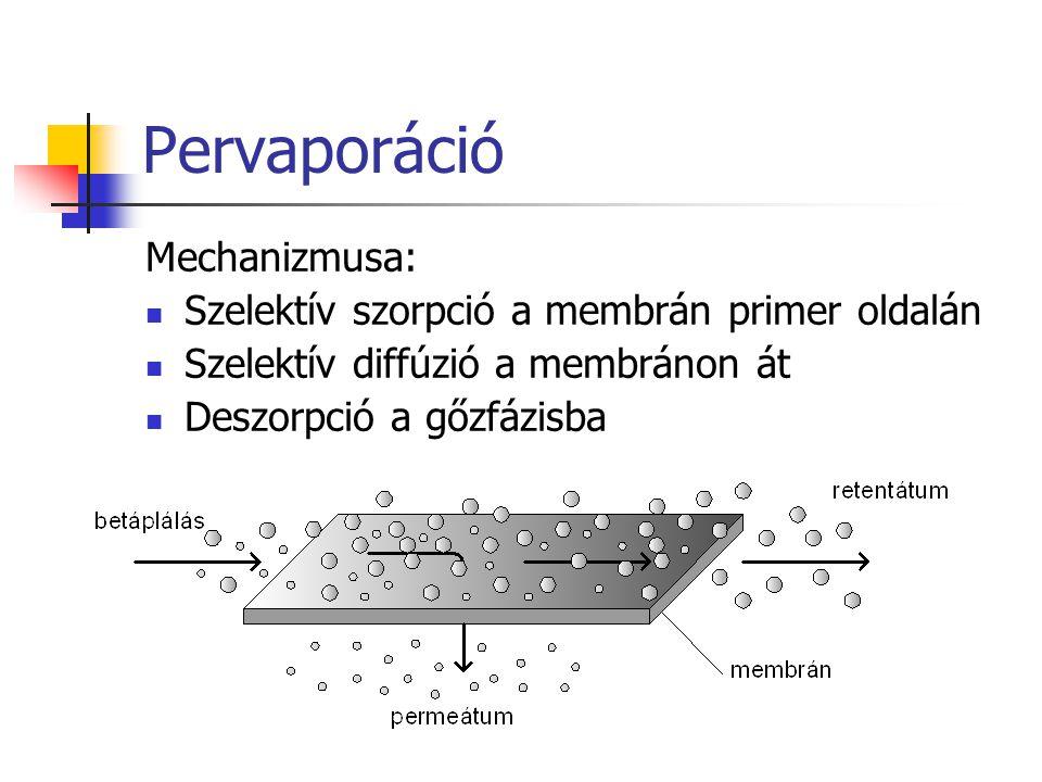 Pervaporáció Mechanizmusa: Szelektív szorpció a membrán primer oldalán