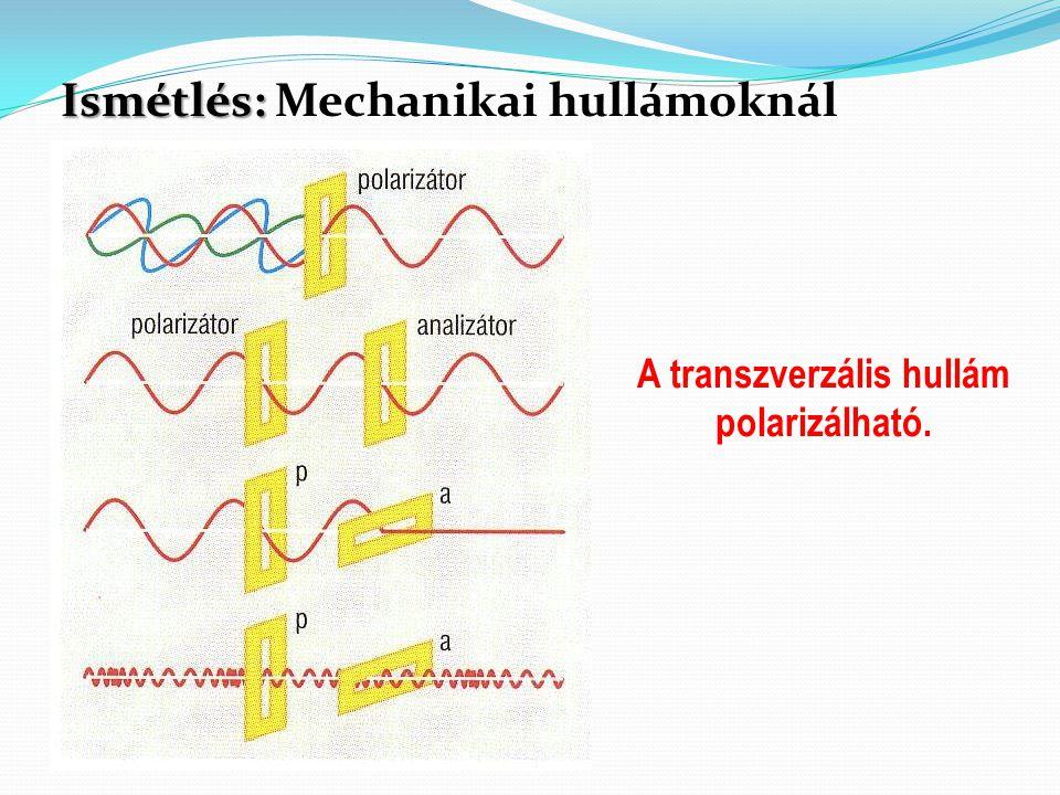 A transzverzális hullám polarizálható.
