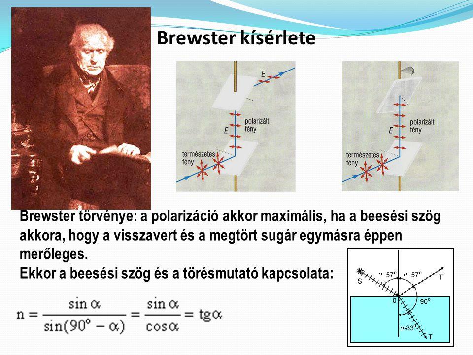 Brewster kísérlete