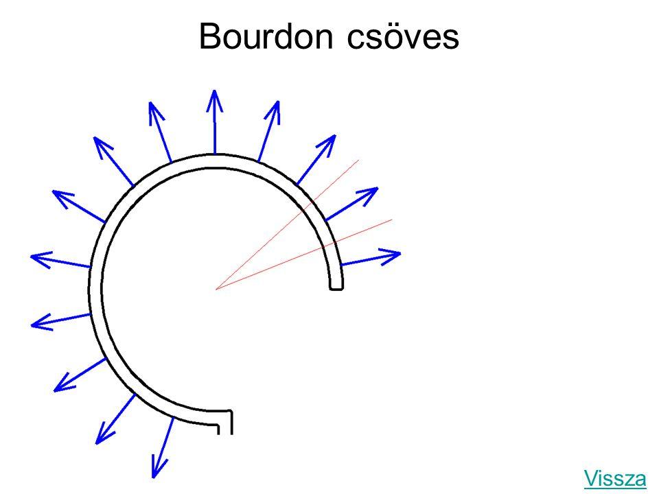 Bourdon csöves Vissza