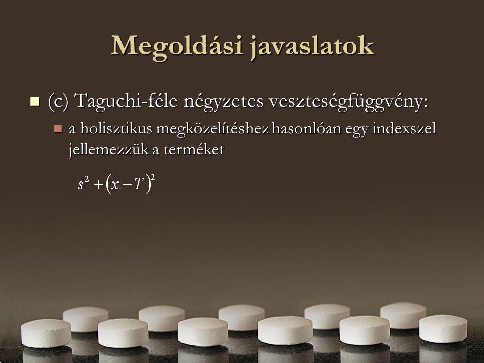 Megoldási javaslatok (c) Taguchi-féle négyzetes veszteségfüggvény: