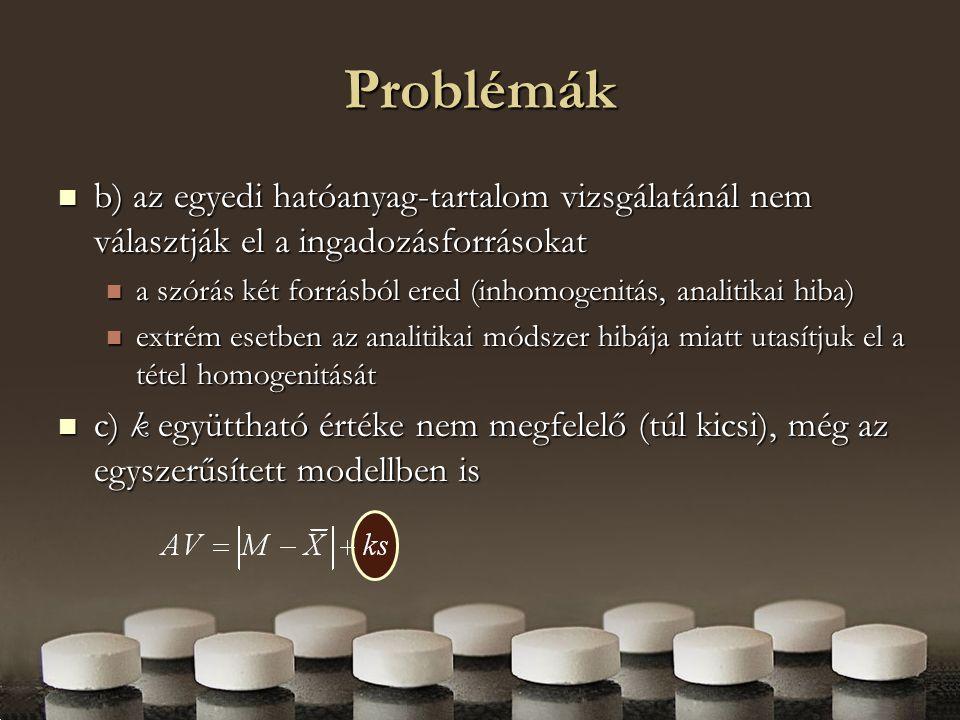 Problémák b) az egyedi hatóanyag-tartalom vizsgálatánál nem választják el a ingadozásforrásokat.