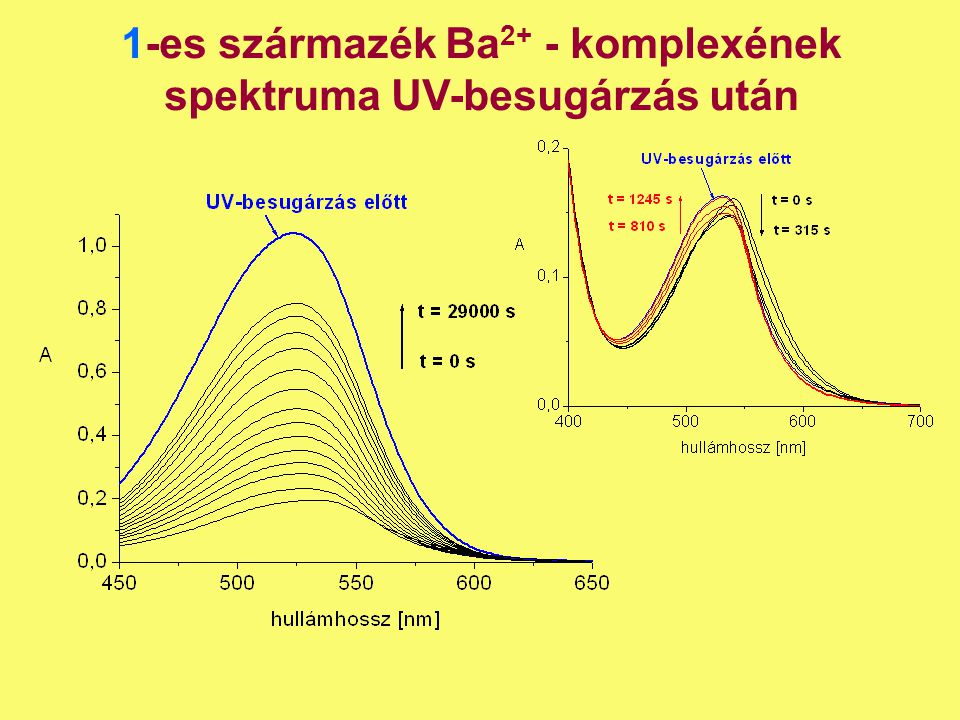 1-es származék Ba2+ - komplexének spektruma UV-besugárzás után
