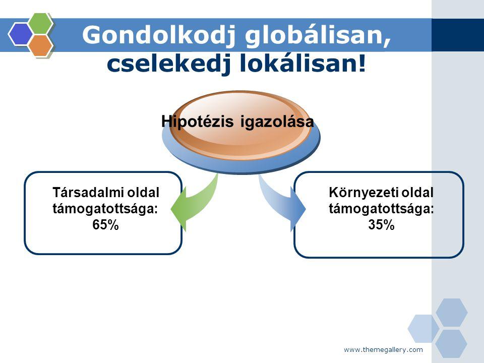 Gondolkodj globálisan, cselekedj lokálisan!