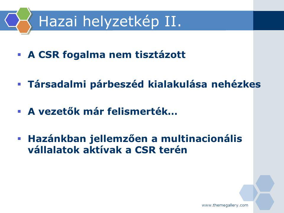 Hazai helyzetkép II. A CSR fogalma nem tisztázott