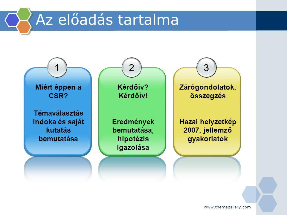 Az előadás tartalma 1 2 3 Miért éppen a CSR
