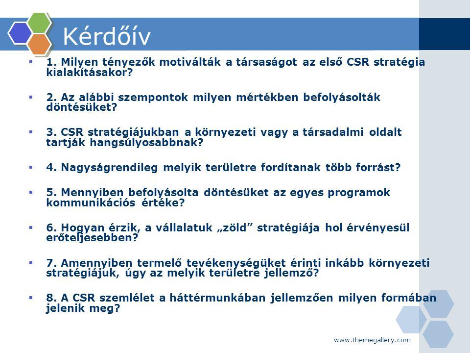 Kérdőív 1. Milyen tényezők motiválták a társaságot az első CSR stratégia kialakításakor