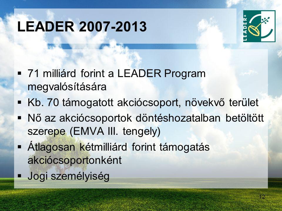 LEADER 2007-2013 71 milliárd forint a LEADER Program megvalósítására