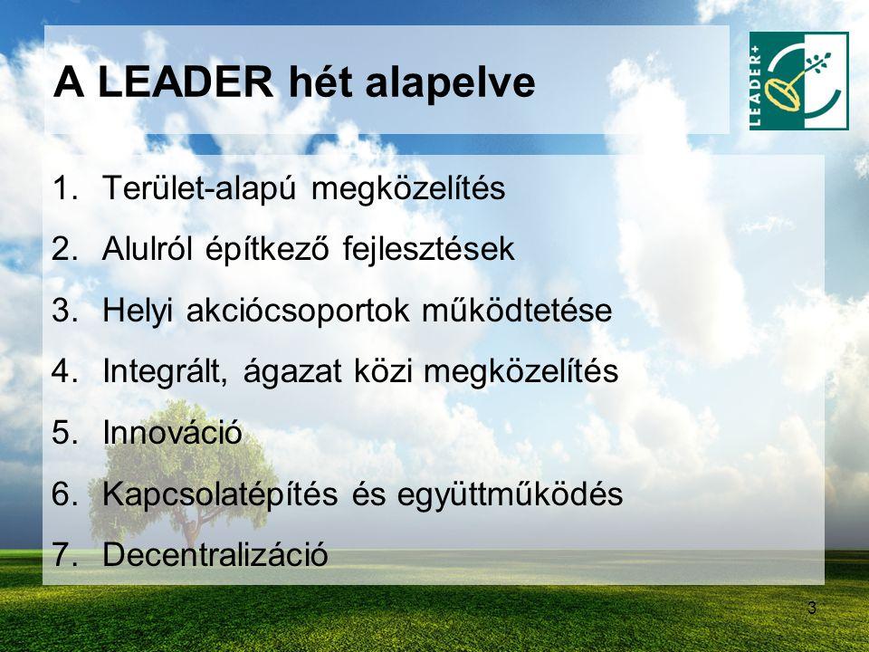 A LEADER hét alapelve Terület-alapú megközelítés