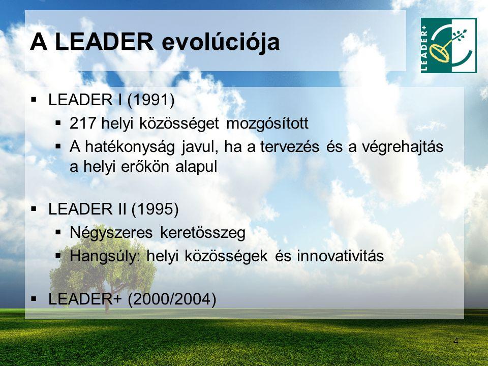 A LEADER evolúciója LEADER I (1991) 217 helyi közösséget mozgósított