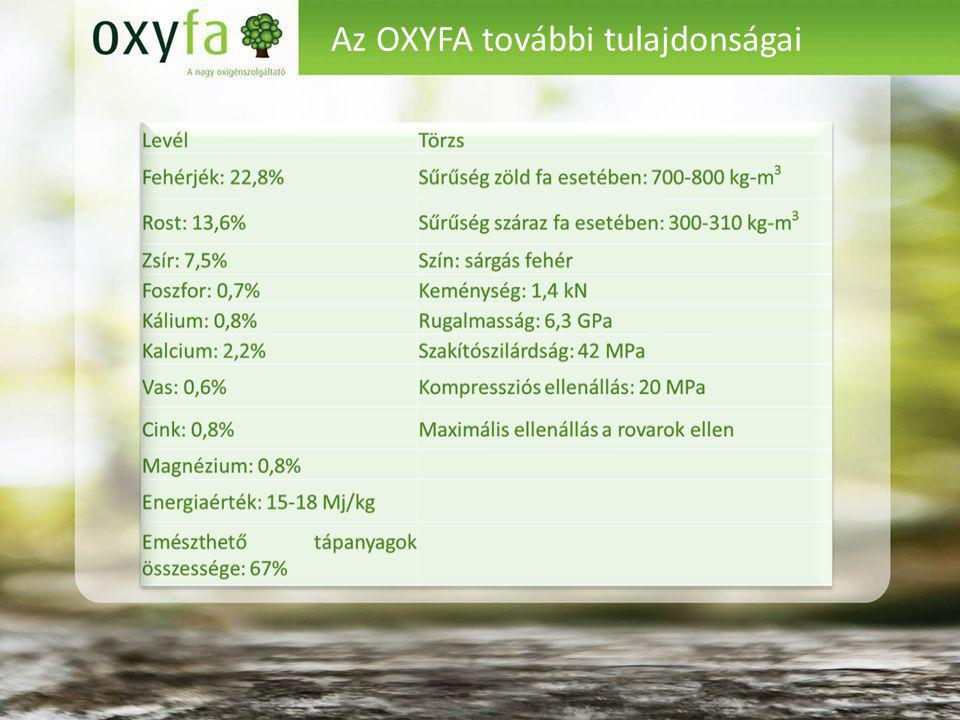 Az OXYFA további tulajdonságai
