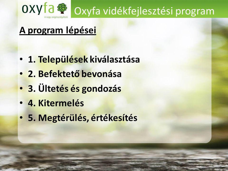 Oxyfa vidékfejlesztési program