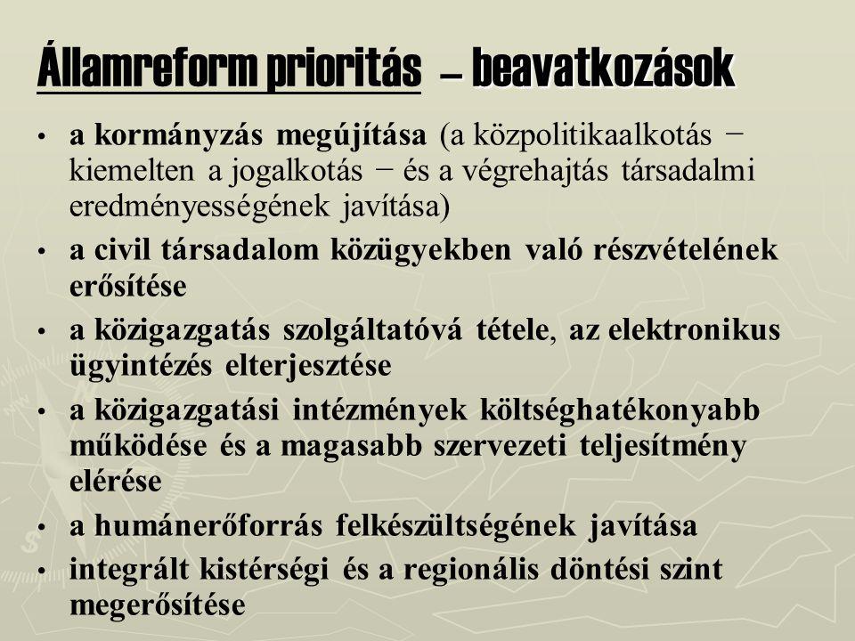Államreform prioritás – beavatkozások