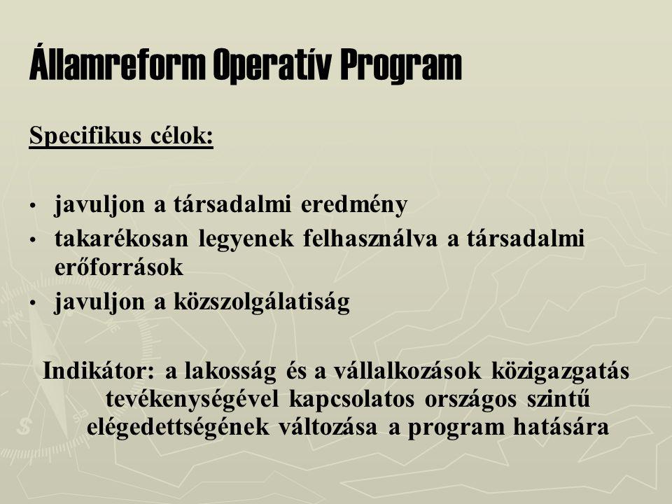 Államreform Operatív Program