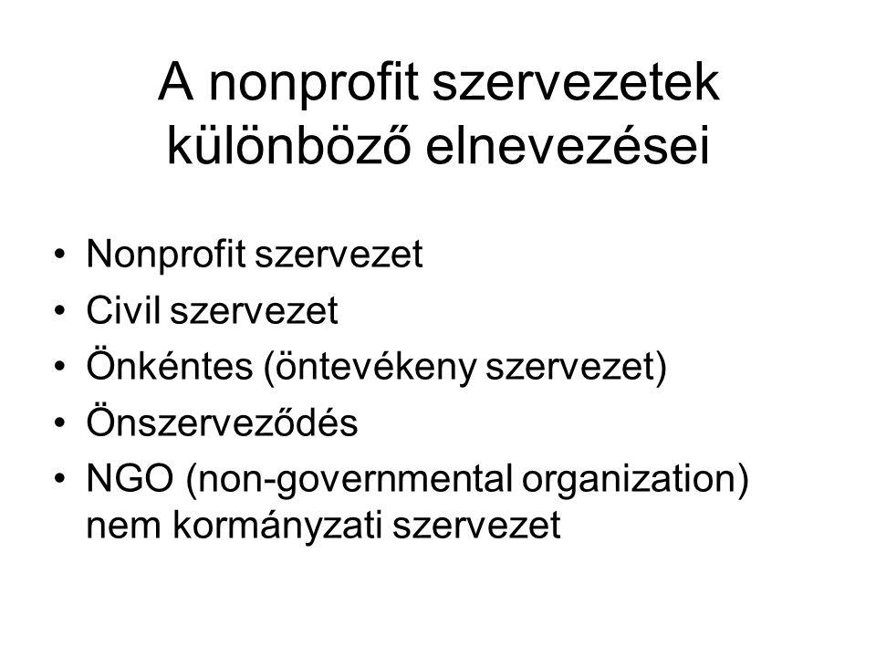 A nonprofit szervezetek különböző elnevezései