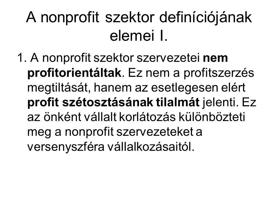 A nonprofit szektor definíciójának elemei I.
