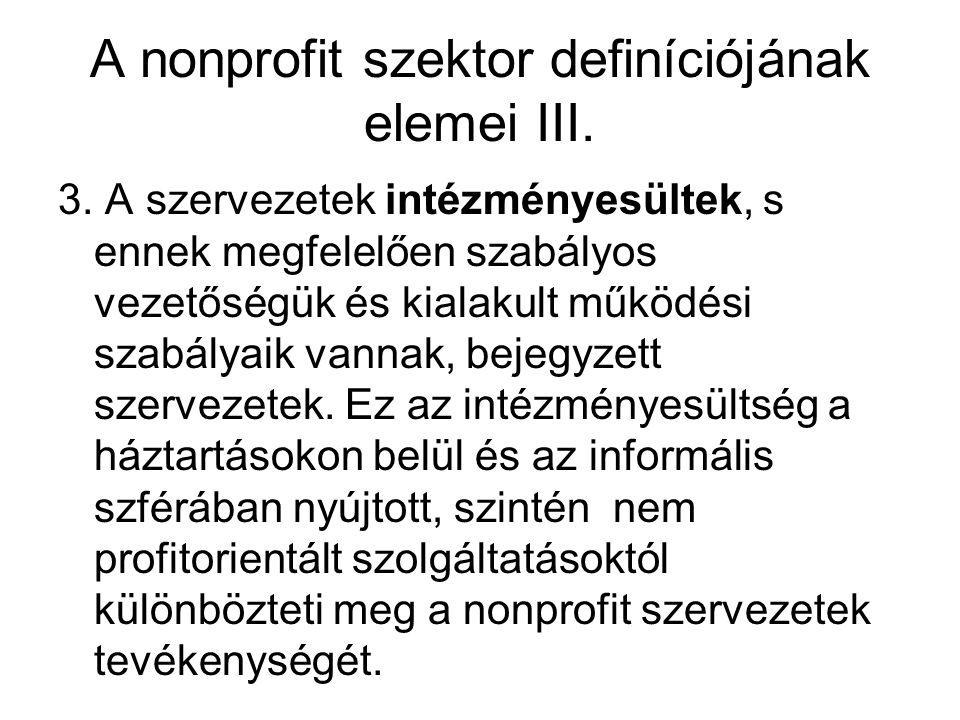A nonprofit szektor definíciójának elemei III.