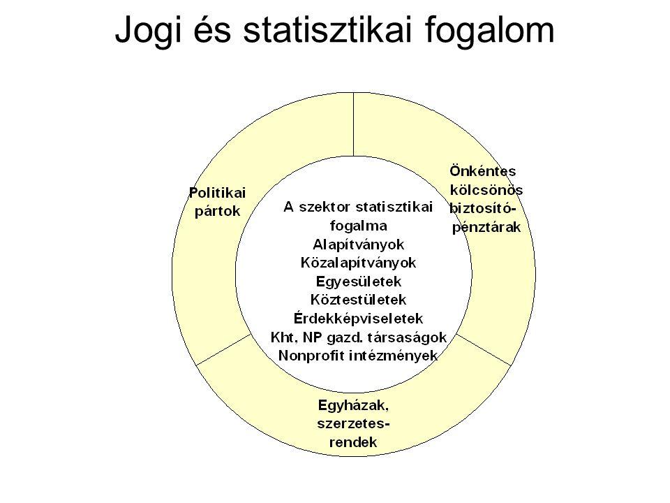 Jogi és statisztikai fogalom