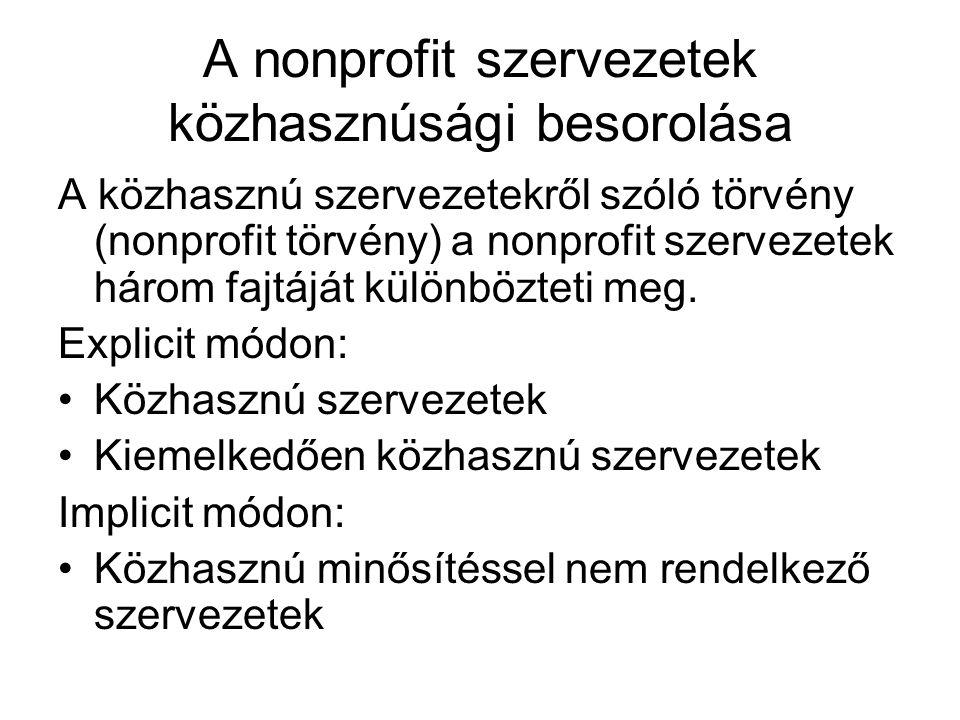 A nonprofit szervezetek közhasznúsági besorolása