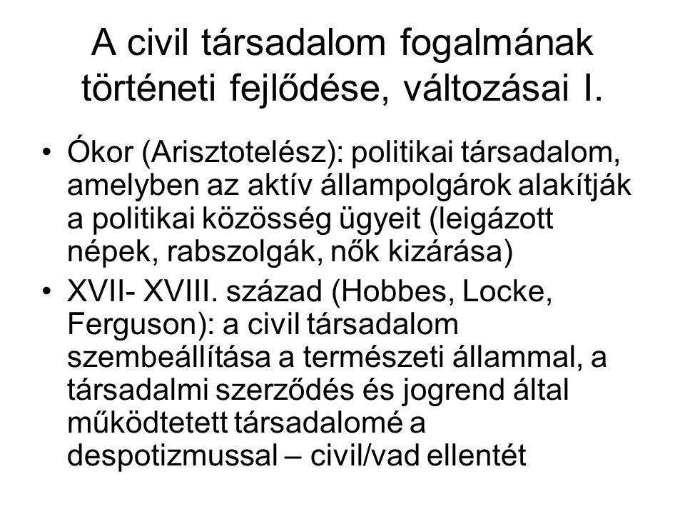 A civil társadalom fogalmának történeti fejlődése, változásai I.
