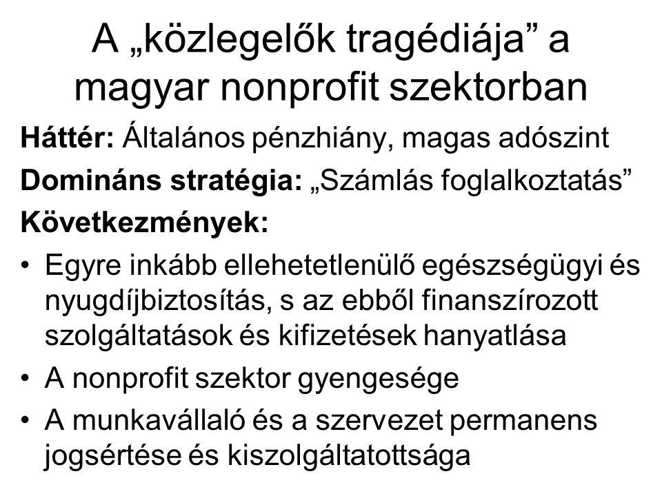 """A """"közlegelők tragédiája a magyar nonprofit szektorban"""