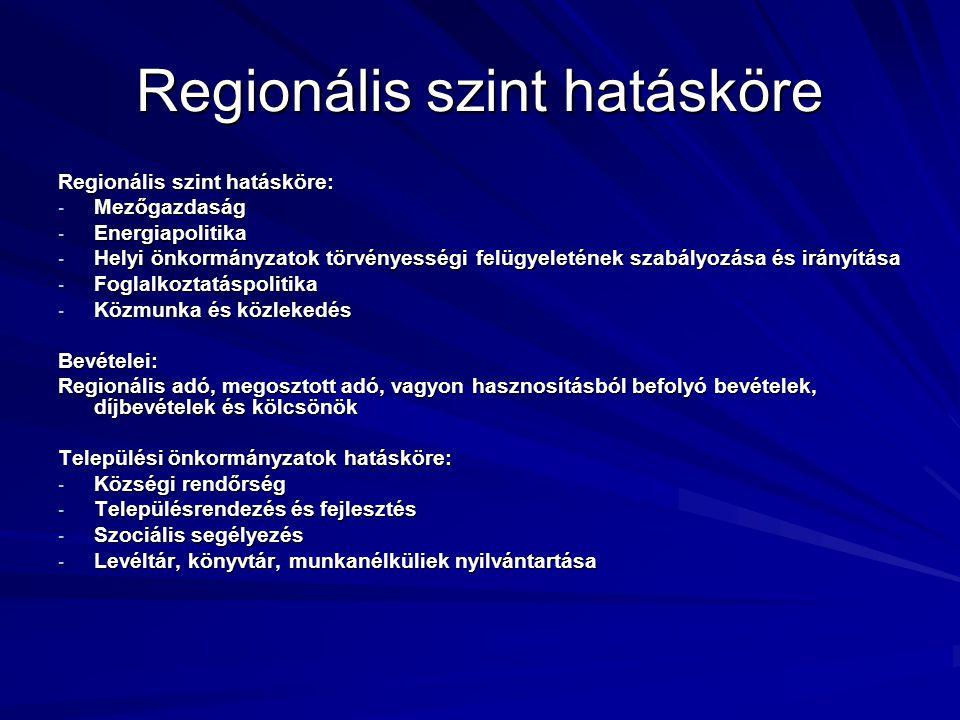 Regionális szint hatásköre