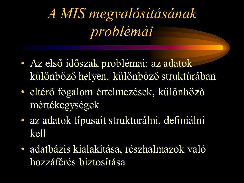 A MIS megvalósításának problémái
