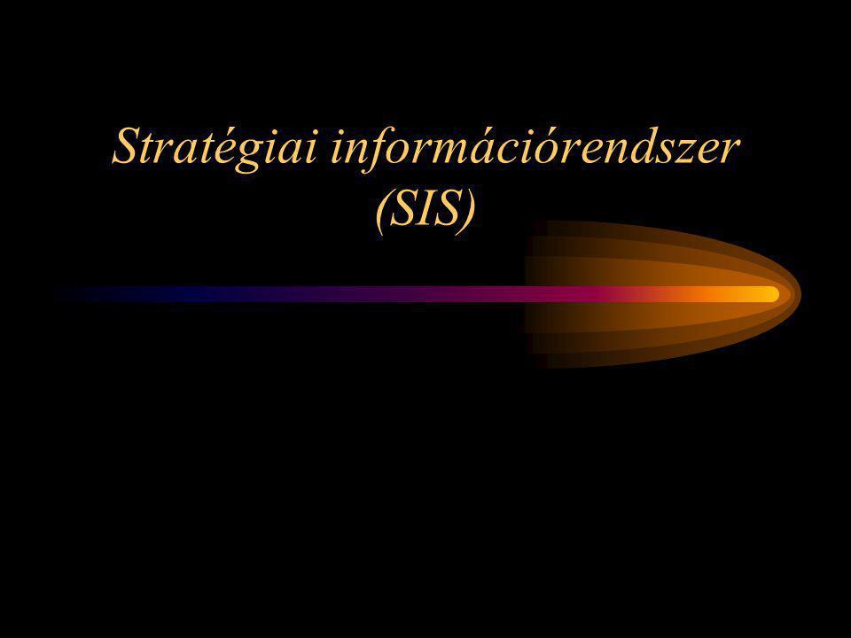 Stratégiai információrendszer (SIS)