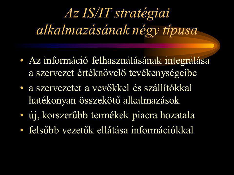 Az IS/IT stratégiai alkalmazásának négy típusa