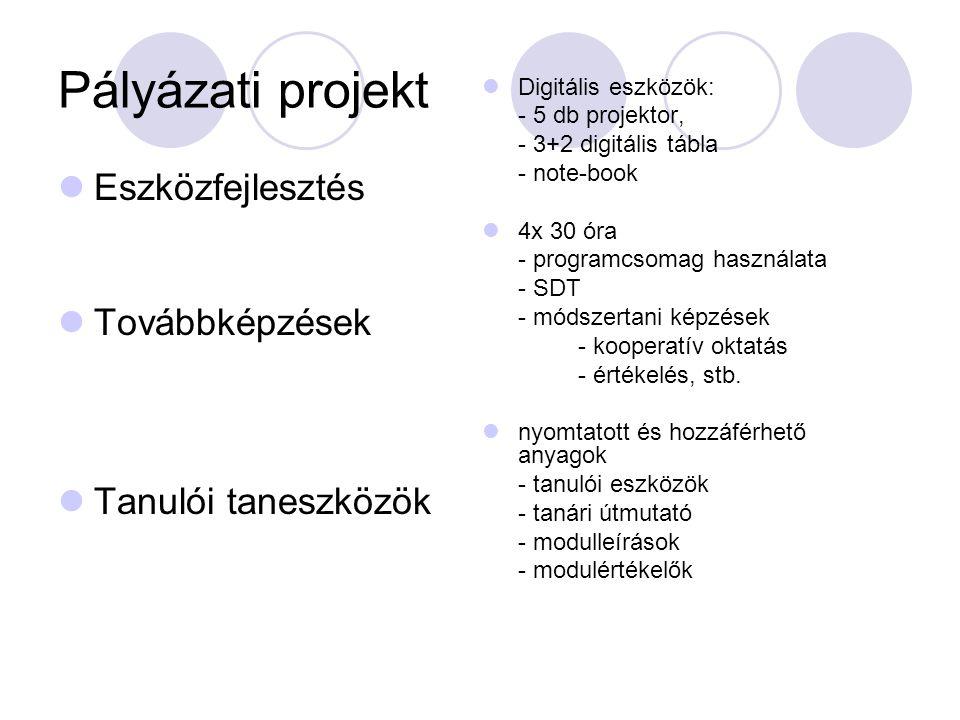 Pályázati projekt Eszközfejlesztés Továbbképzések Tanulói taneszközök