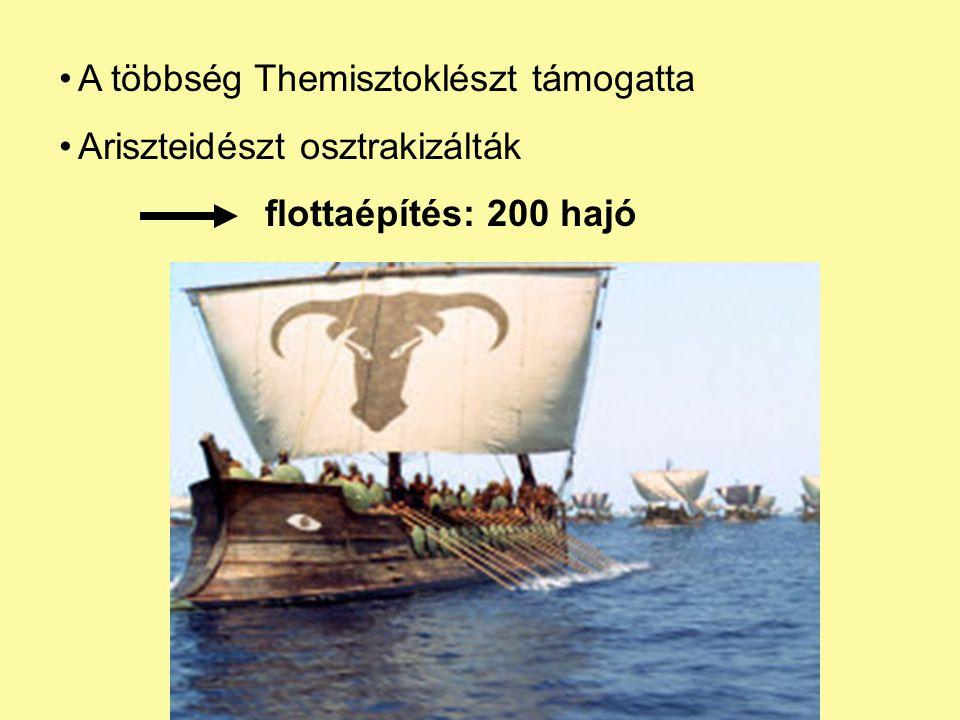 A többség Themisztoklészt támogatta