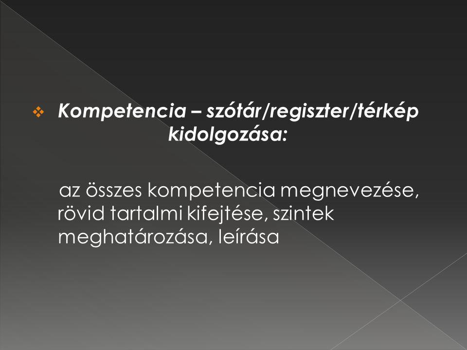 Kompetencia – szótár/regiszter/térkép kidolgozása: