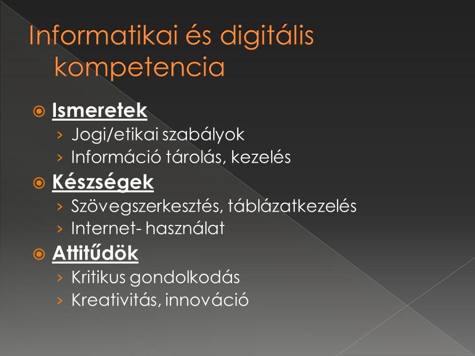 Informatikai és digitális kompetencia