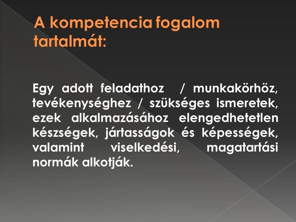 A kompetencia fogalom tartalmát:
