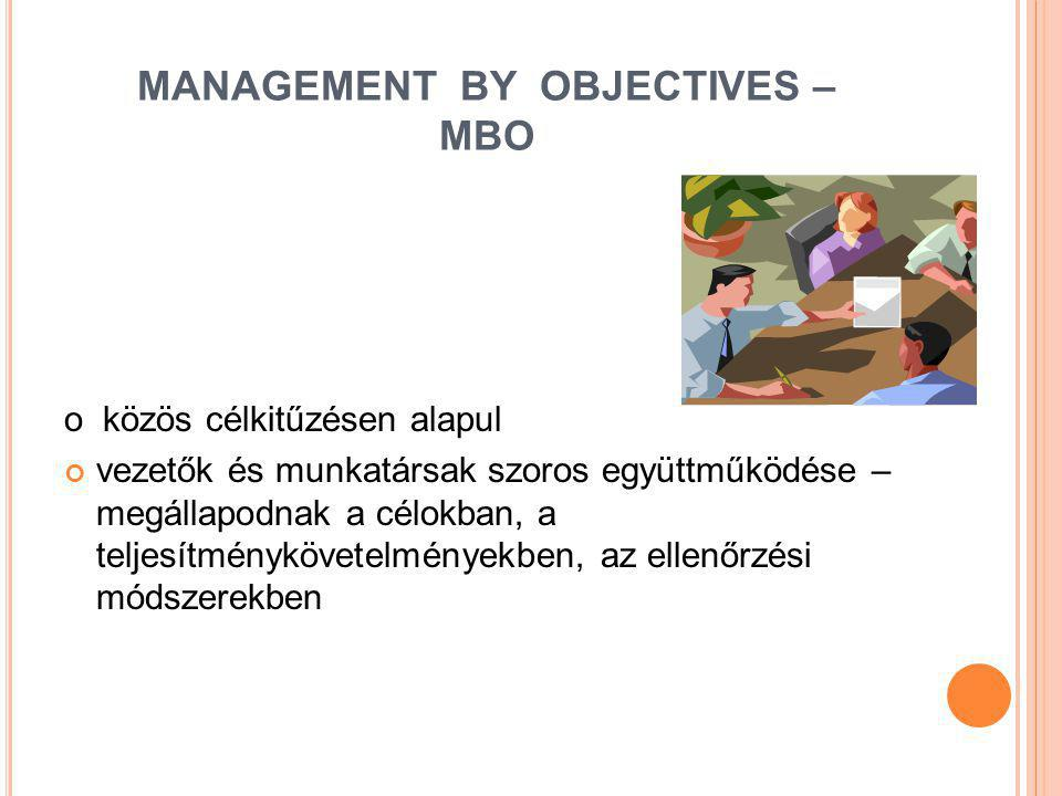 MANAGEMENT BY OBJECTIVES – MBO