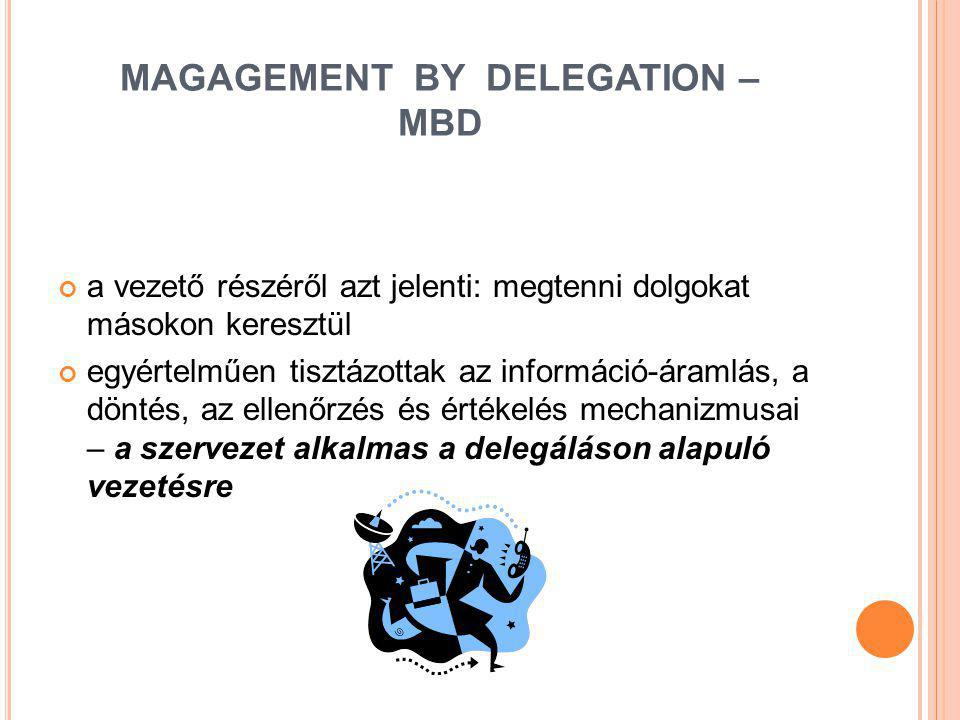 MAGAGEMENT BY DELEGATION – MBD