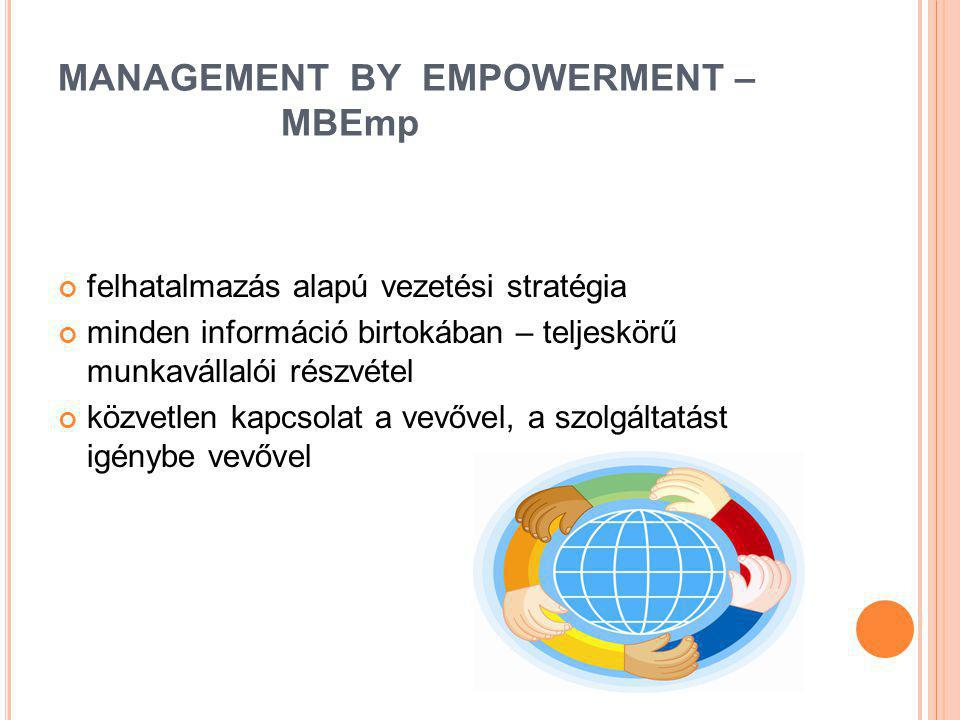 MANAGEMENT BY EMPOWERMENT – MBEmp