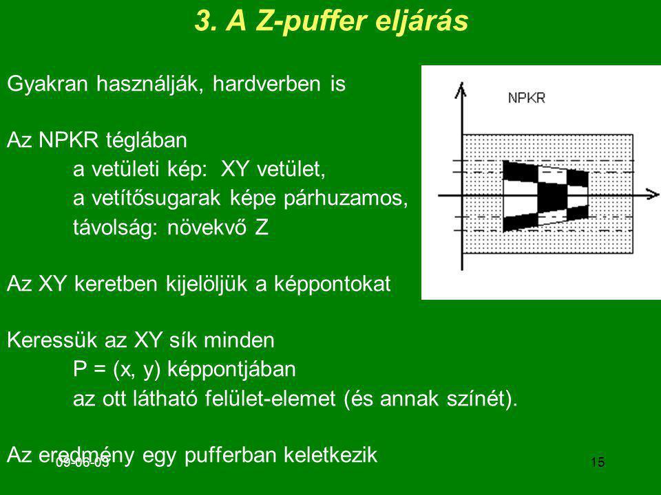 3. A Z-puffer eljárás