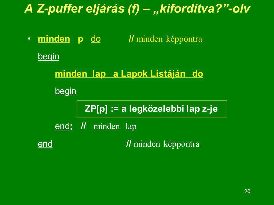 """A Z-puffer eljárás (f) – """"kifordítva -olv"""