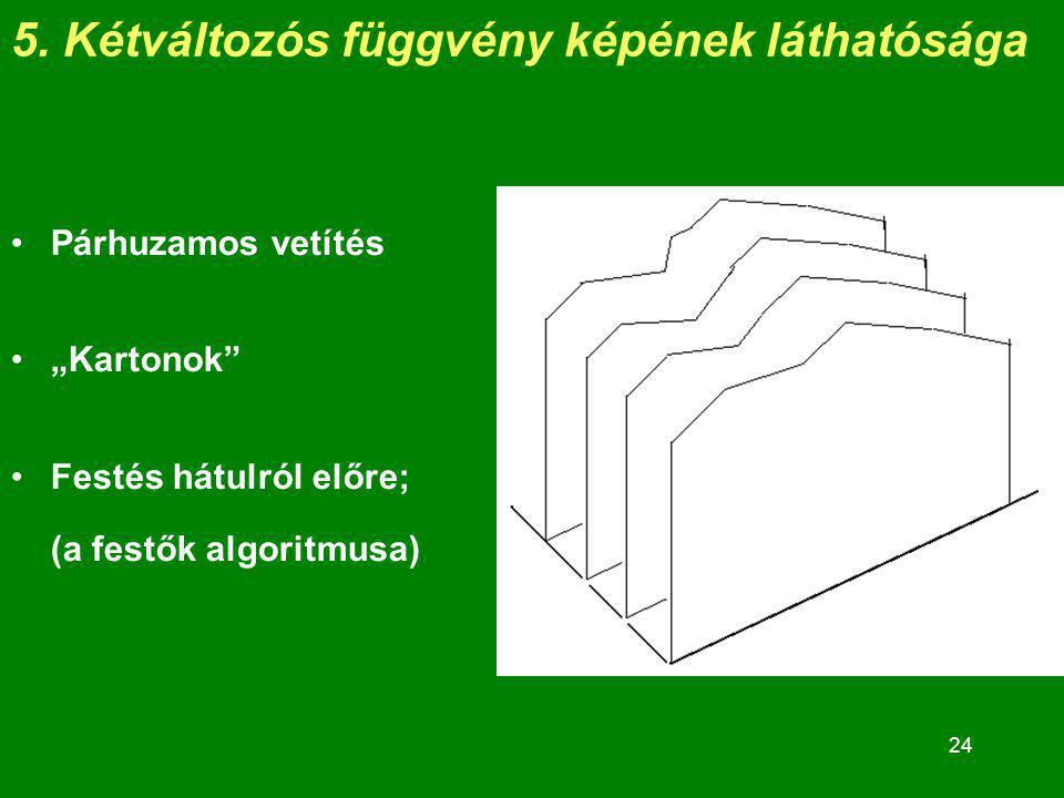 5. Kétváltozós függvény képének láthatósága
